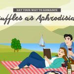 Romancing the Kitchen: Truffles as Aphrodisiac